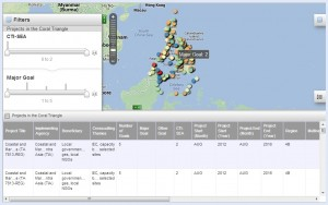 CTI Project Mapping Tool