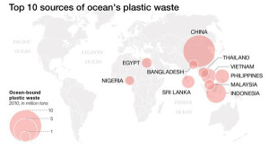 Most of the ocean plastic is coming from heavily populated countries with poor waste management practices. (Photo from: National Geographic)