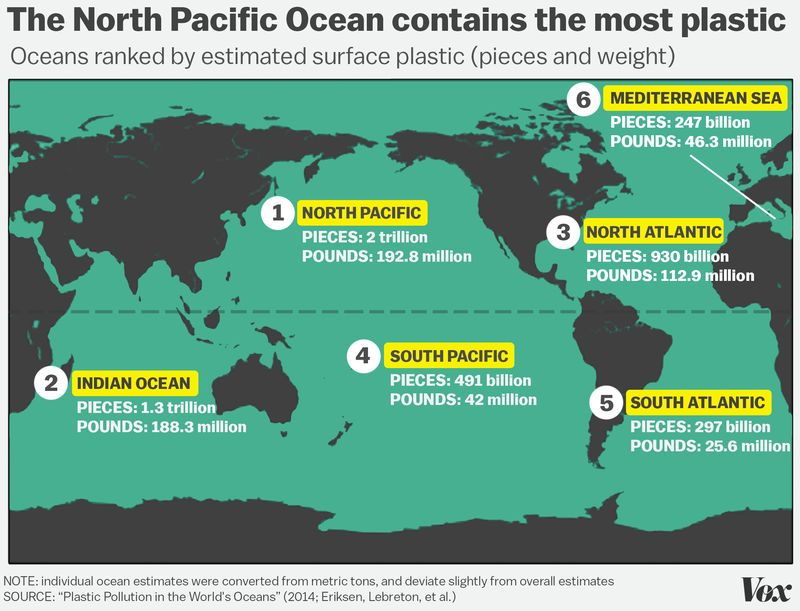 Map Shows 5 Trillion Pieces of Plastic Floating in World's Oceans